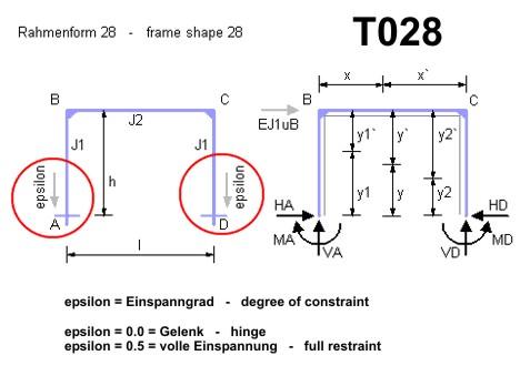 Statik bemessung mauerwerk stahlbeton stahlfaserbeton for Tragwerkslehre pdf
